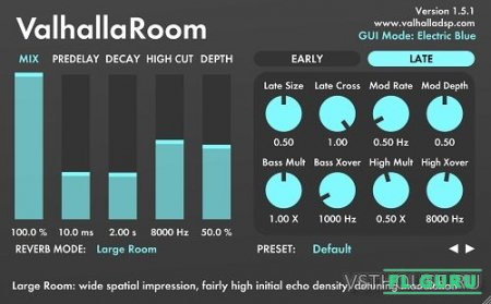 ValhallaRoom 1.5.1 VST For Windows. Electric Blue GUI. VST x86 x64 - ревербератор